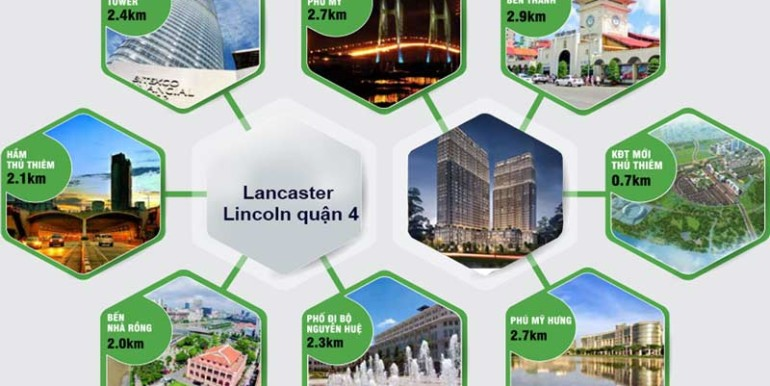 lien-ket-vung-cua-can-ho-lancaster-licoln